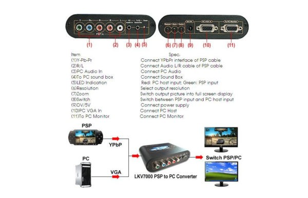 PSP to PC Converter