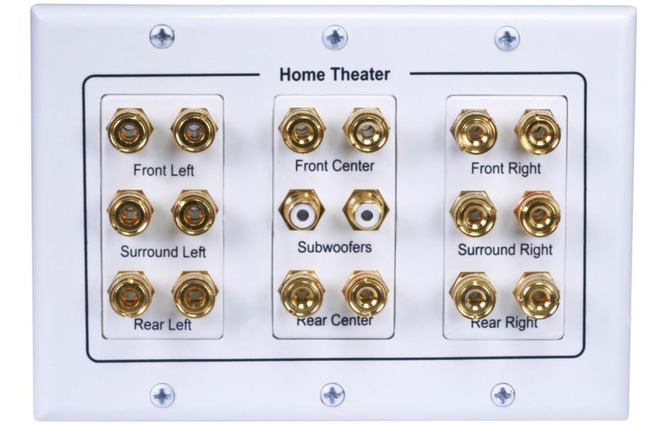 8.2 Surround Sound Distribution Wall Plate