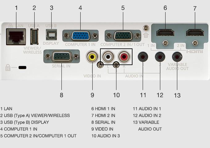 Panasonic PT-VW360 LCD Business Projector