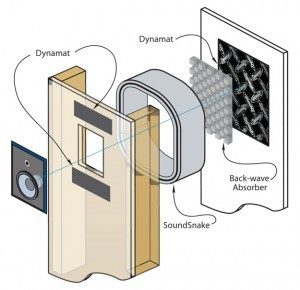 "Dynamat En-Wall Sound Barrier Speaker Enclosure for 6"" Walls"