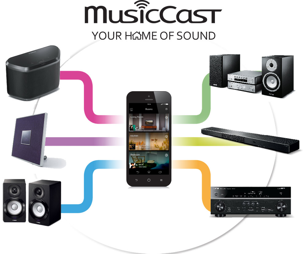 Rapallo | MusicCast Overview