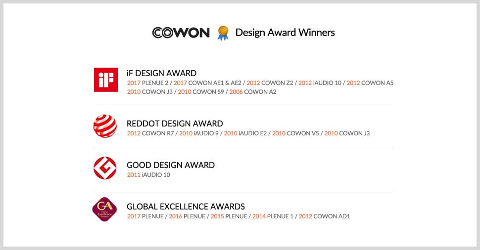 Rapallo | Cowon Global Awards
