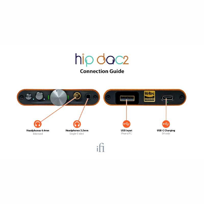 Rapallo | iFi Audio Hip-Dac2 MQA DAC/Headphone Amplifier